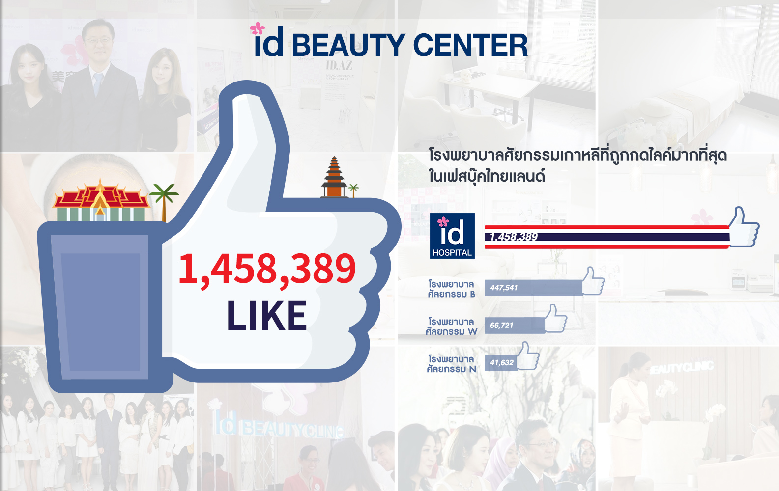 id beauty center